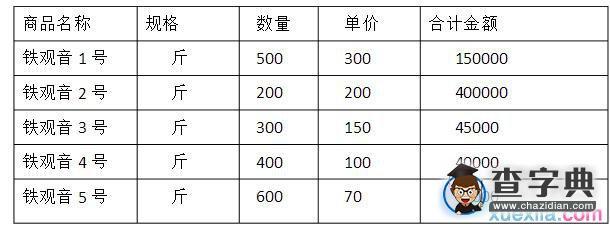 茶叶买卖合同范本3篇2